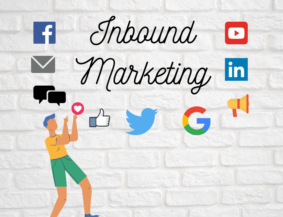 Inbound Marketing and Digital Strategy
